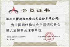 中国钢结构协会空间结构分会理事会理事单位
